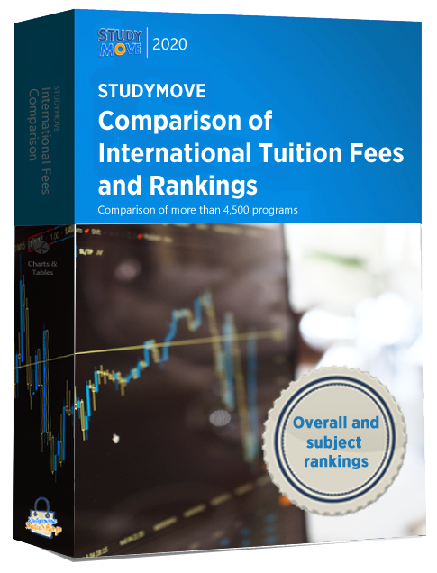 Fees and Rankings in Australia